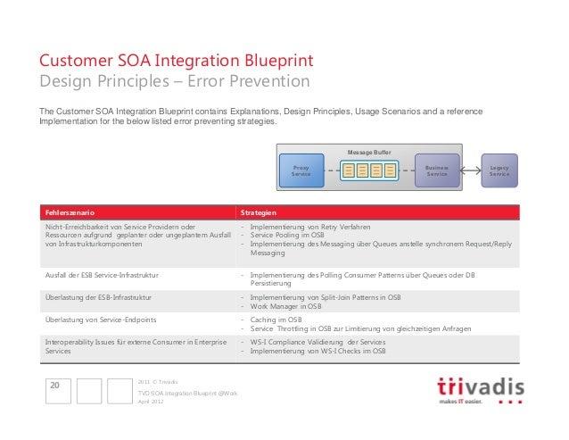 Soa integration blueprint with oracle soa suite blueprint work april 2012 19 20 malvernweather Choice Image