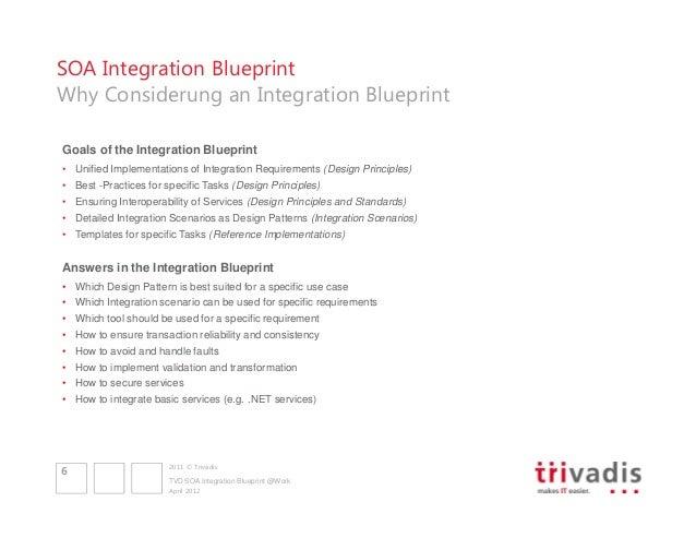 Soa integration blueprint with oracle soa suite malvernweather Choice Image