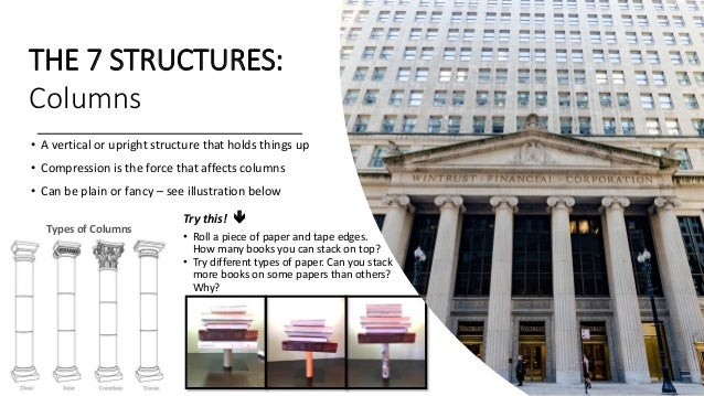Chicago Architecture Center: Science of Architecture Tour for Kids Slide 3