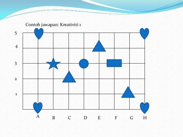 Soalan koordinat kssr matematik tahun 4
