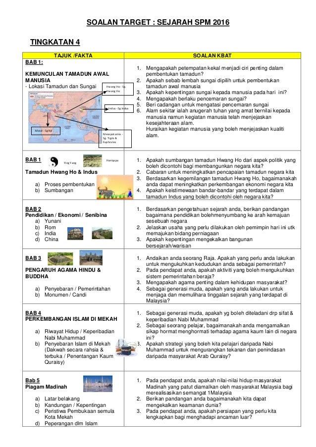 SOALAN TARGET : SEJARAH SPM 2016 TINGKATAN 4 TAJUK /FAKTA SOALAN KBAT BAB 1: KEMUNCULAN TAMADUN AWAL MANUSIA - Lokasi Tama...