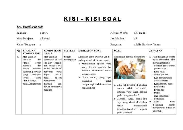 K I S I - K I S I S O A L Soal Berpikir Kreatif Sekolah : SMA Alokasi Waktu : 30 menit Mata Pelajaran : Biologi Jumlah Soa...