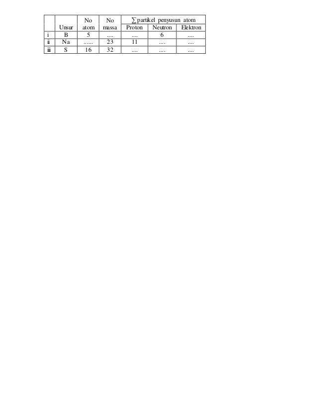 Soal Cerdas Cermat Swc 2015 Ipa Kelas Viii H