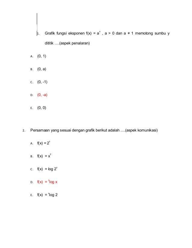 1. Grafik fungsi eksponen f(x) = ax, a > 0 dan a ≠ 1 memotong sumbu ydititik ….(aspek penalaran)A. (0, 1)B. (0, a)C. (0, -...