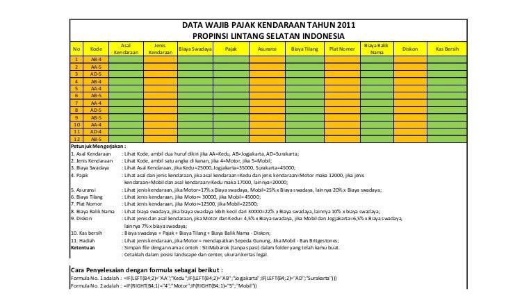 DATA WAJIB PAJAK KENDARAAN TAHUN 2011                                                  PROPINSI LINTANG SELATAN INDONESIA ...