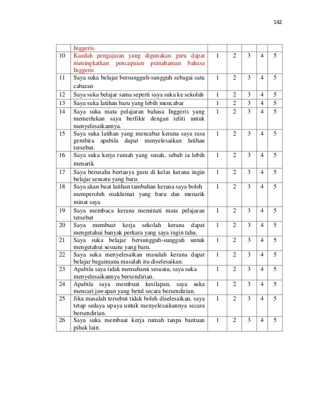 Contoh Soal Dan Materi Pelajaran 2 Contoh Soal Selidik Tesis