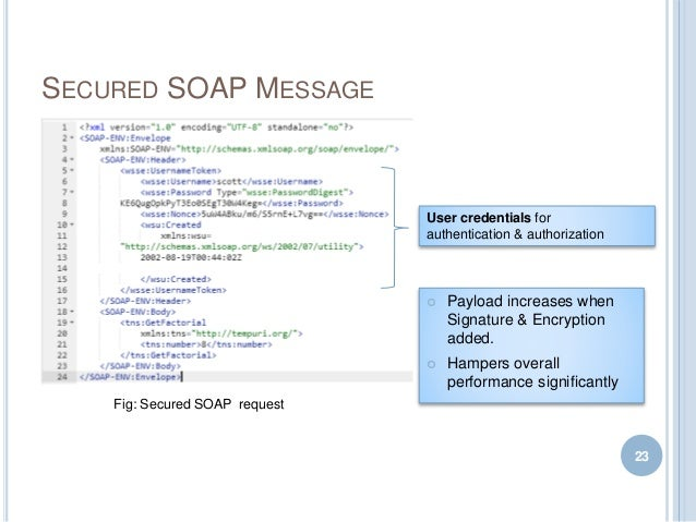 SOAP--Simple Object Access Protocol