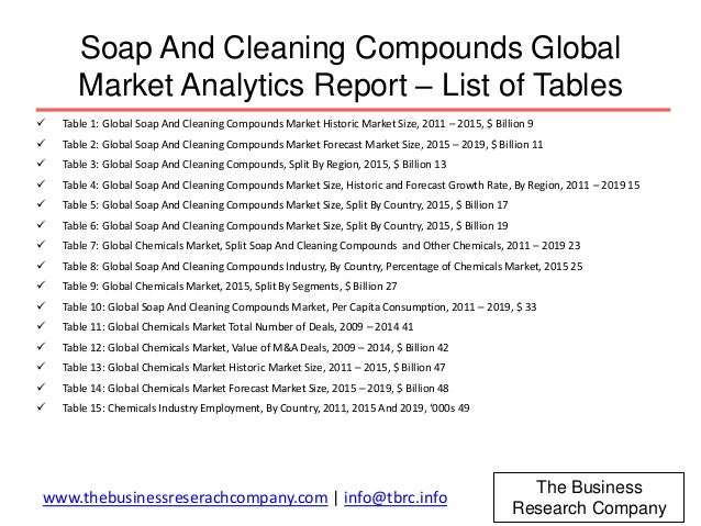 global market soap libre Research corridor recently added new report titled handmade soap market report - global trends, market share, industry size, growth, opportunities, and market.
