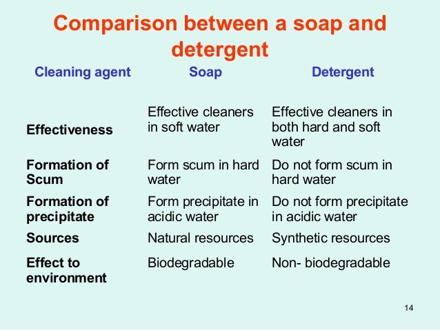 What are the differences between biodegradation and bioremediation?