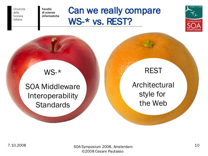 Can we really compare  WS-* vs. REST? WS-* SOA Middleware Interoperability Standards REST Architectural style for  the Web