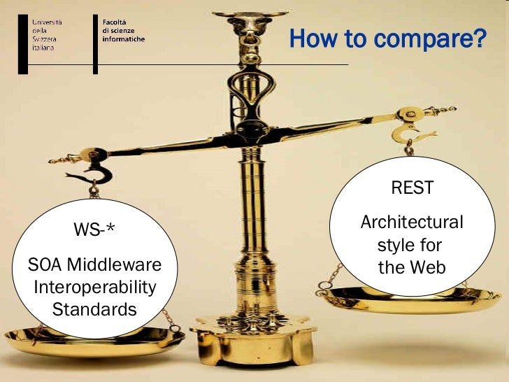 How to compare? WS-* SOA Middleware Interoperability Standards REST Architectural style for  the Web