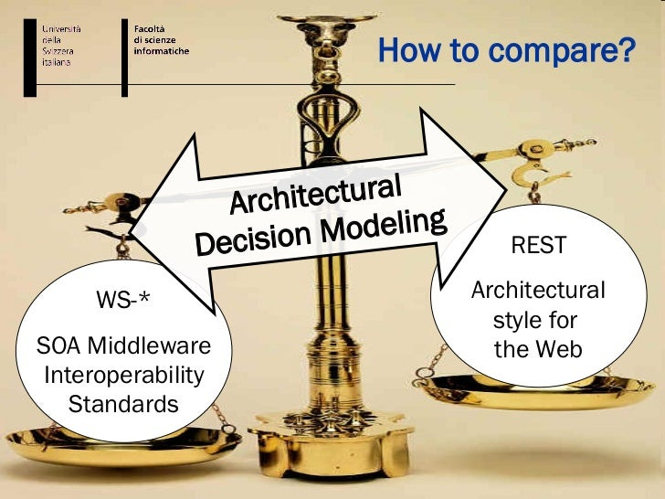 How to compare? WS-* SOA Middleware Interoperability Standards REST Architectural style for  the Web Architectural Decisio...