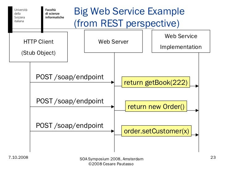 Big Web Service Example  (from REST perspective) HTTP Client (Stub Object) Web Server POST /soap/endpoint POST /soap/endpo...