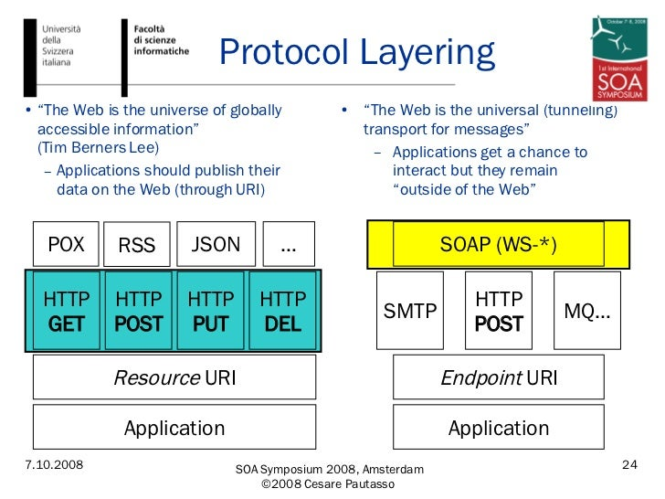 "Protocol Layering <ul><li>"" The Web is the universe of globally accessible information""  (Tim Berners Lee) </li></ul><ul><..."
