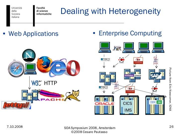 Dealing with Heterogeneity <ul><li>Enterprise Computing </li></ul><ul><li>Web Applications </li></ul>CICS IMS Picture from...