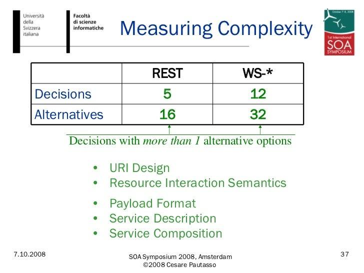 Measuring Complexity Decisions with  more than 1  alternative options <ul><li>URI Design </li></ul><ul><li>Resource Intera...