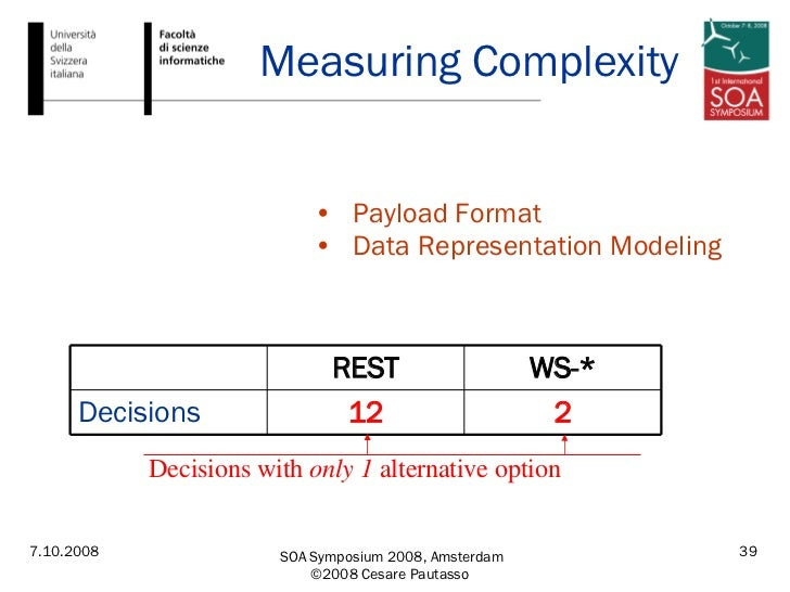 Measuring Complexity Decisions with  only 1  alternative option <ul><li>Payload Format </li></ul><ul><li>Data Representati...