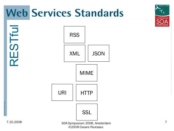 XML URI HTTP MIME JSON RESTful SSL RSS