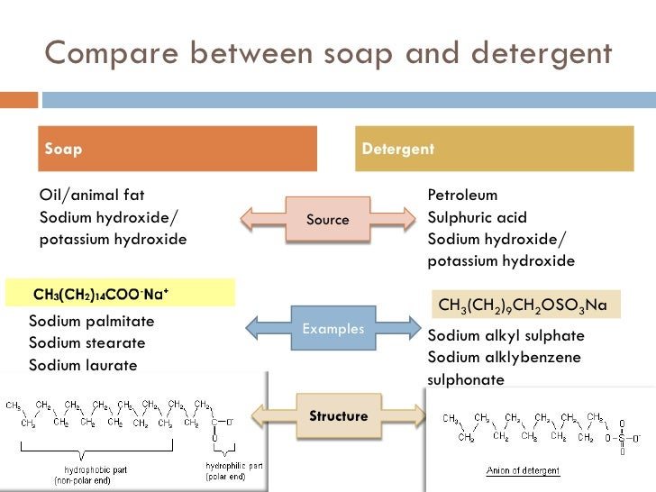 chemistry of soaps and detergents Want chemistry games,  soaps and saponification key concepts soaps are produced during the chemical reaction known  soaps are cleaning agents or detergents.