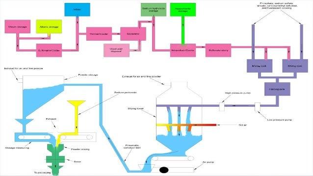 Book Current Topics In Bioenergetics. Vol.
