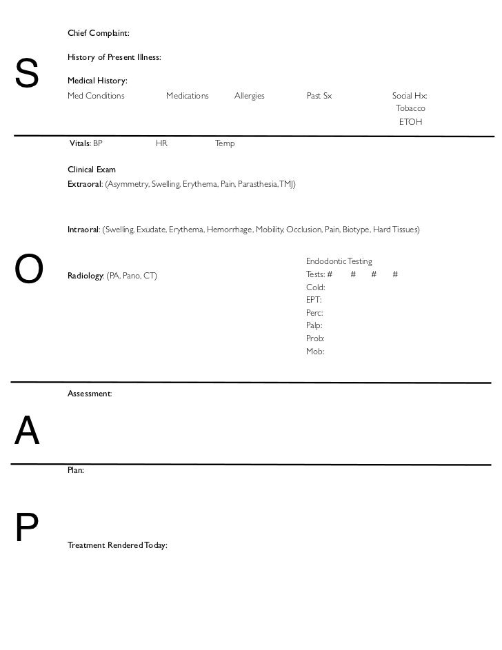 Soap Notes Dentistry Pages Format