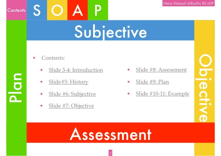 SOAP Noting System – Subjective Objective Assessment Planning Note