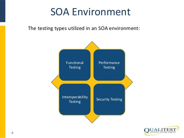 Service Oriented Architecture Testing Services