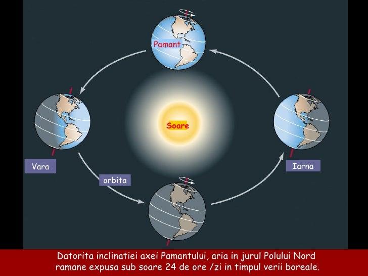 Soarele de la miezul noptii Slide 2