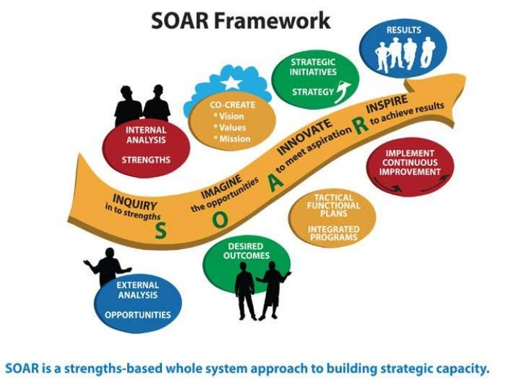 toyotas strategy and initiatives Lessons learned from toyota-2010-qms vs sms 2 the cas program is a strategic and important element of the sms a good cas program, designed, developed, and.