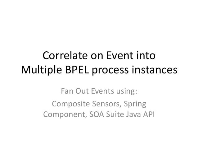 Correlate on Event intoMultiple BPEL process instances        Fan Out Events using:      Composite Sensors, Spring    Comp...