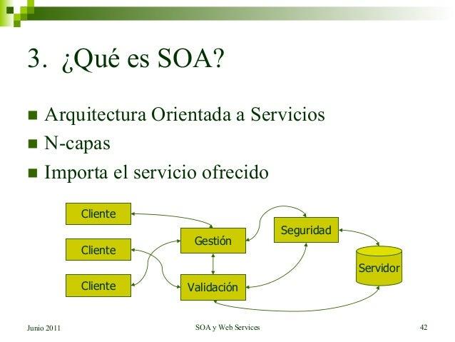 Soa y web services for Arquitectura orientada a servicios