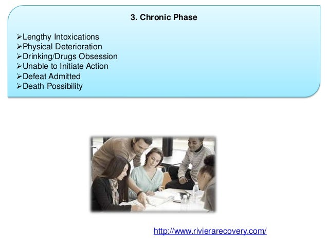 3. Chronic Phase Lengthy Intoxications Physical Deterioration Drinking/Drugs Obsession Unable to Initiate Action Defe...