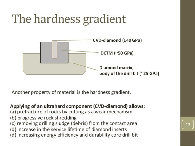 The$hardness$gradient$ 13& Applying%of%an%ultrahard%component%(CVDLdiamond)%allows:% (a)&prefracture&of&rocks&by&cu_ng&as&...