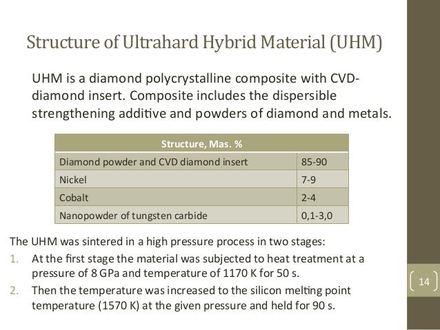 Structure$of$Ultrahard$Hybrid$Material$(UHM)$ UHM&is&a&diamond&polycrystalline&composite&with&CVDF diamond&insert.&Composi...