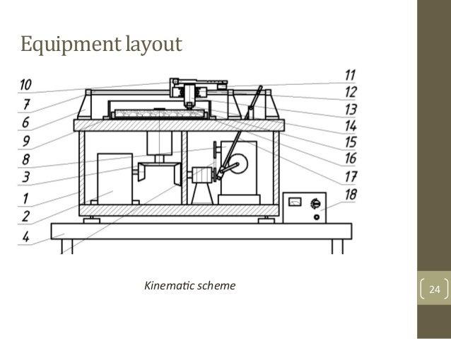Equipment$layout$ 24&KinemaFc%scheme%