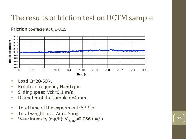 The$results$of$friction$test$on$DCTM$sample$ • Load&Q=20F50N,&& • RotaAon&frequency&N=50&rpm& • Sliding&speed&Vck=0,1&m...