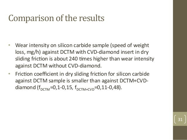Comparison$of$the$results$ • Wear&intensity&on&silicon&carbide&sample&(speed&of&weight& loss,&mg/h)&against&DCTM&with&CVD...