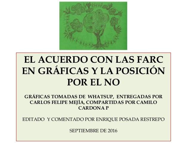 EL ACUERDO CON LAS FARC EN GRÁFICAS Y LA POSICIÓN POR EL NO GRÁFICAS TOMADAS DE WHATSUP, ENTREGADAS POR CARLOS FELIPE MEJÍ...