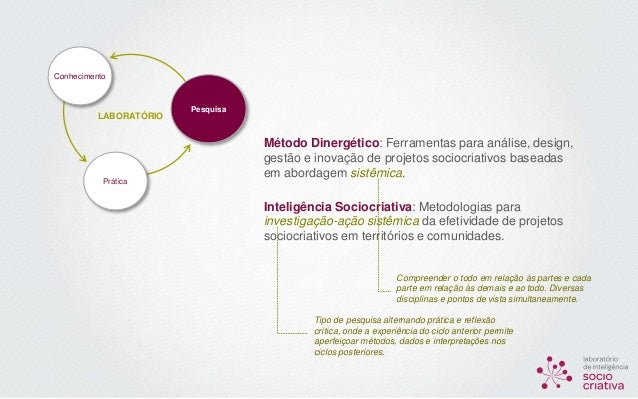 LABORATÓRIO Conhecimento Pesquisa Prática Inteligência Sociocriativa: Metodologias para investigação-ação sistêmica da efe...