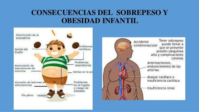 como perder grasa abdominal baja