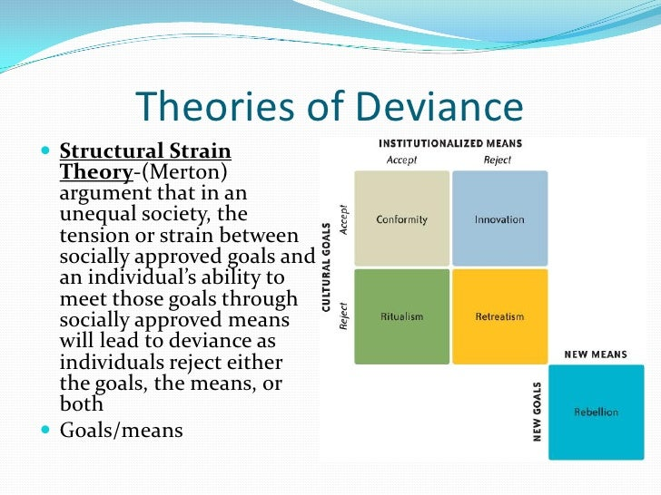 merton s strain theory crime and my pants Crime and deviance in the us emile durkheim's deviance theory and robert merton's strain of deviance: definitions and theoretical perspectives.