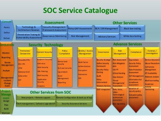 SOC Service Catalogue Consult Assess Define Deliver Monitor Device Management Management- Incident Change Asset Design Bui...
