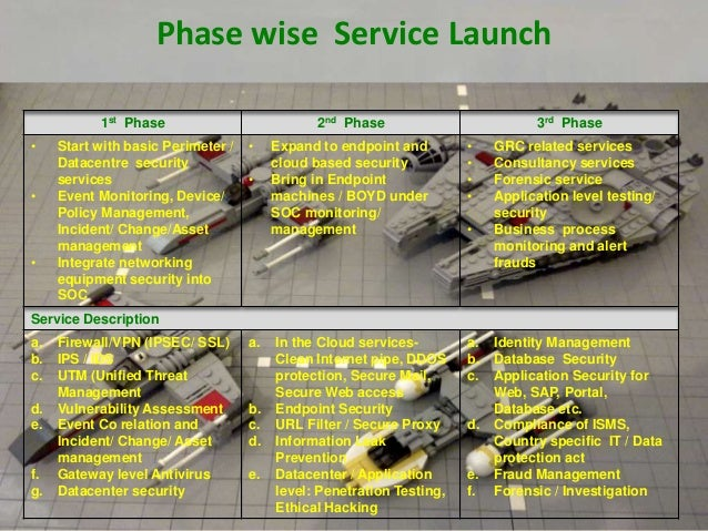 Phase wise Service Launch 1st Phase 2nd Phase 3rd Phase • Start with basic Perimeter / Datacentre security services • Even...