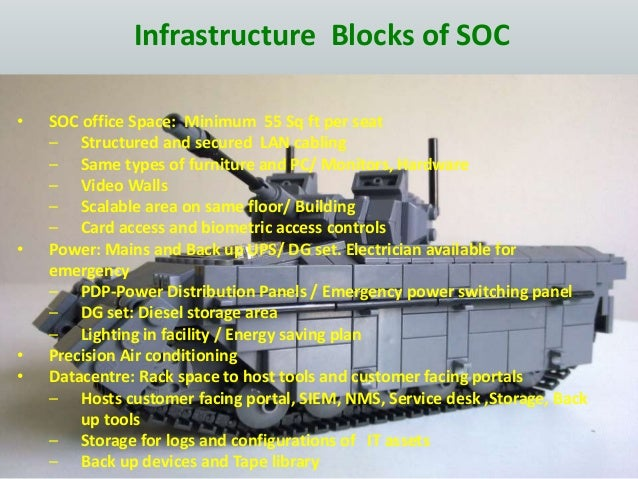 Infrastructure Blocks of SOC • SOC office Space: Minimum 55 Sq ft per seat – Structured and secured LAN cabling – Same typ...
