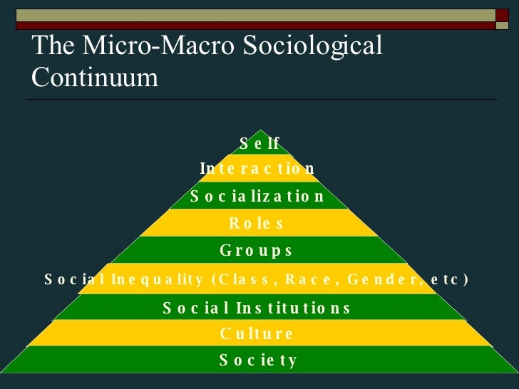 Microsociology: Definition & Examples - Study.com