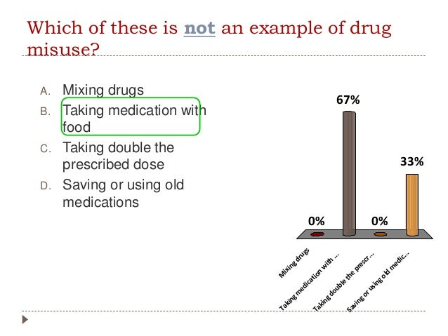 substance use misuse and abuse ch 10 13 essay Drug use and abuse – essay sample nowadays, drug abuse is a serious problem throughout the world in many countries the situation is simply catastrophic, as people die from drug abuse and psychotropic substances on a daily basis.