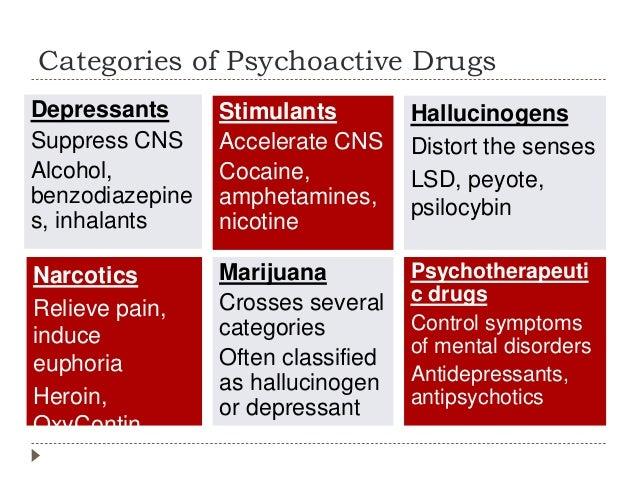Examples of depressants stimulants and hallucinogens