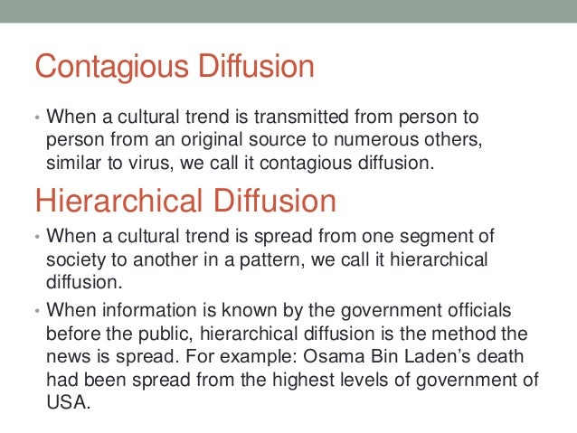 Diffusion definitions.