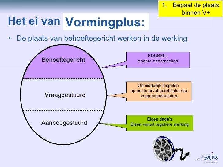 Het ei van Columbus Vormingplus: <ul><li>De plaats van behoeftegericht werken in de werking </li></ul>EDUBELL Andere onder...