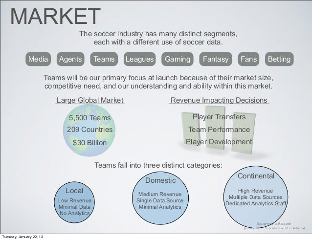 Soccermetrics Science Of Soccer Statistics Sheets - image 2